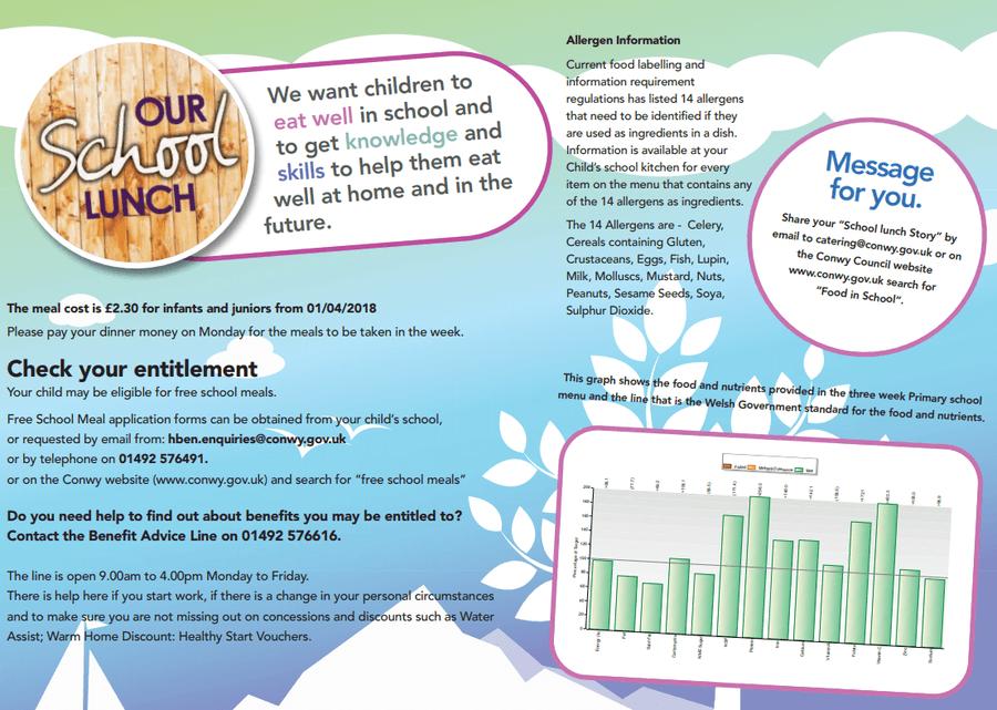 Ysgol Glan Gele Infant School - School meals