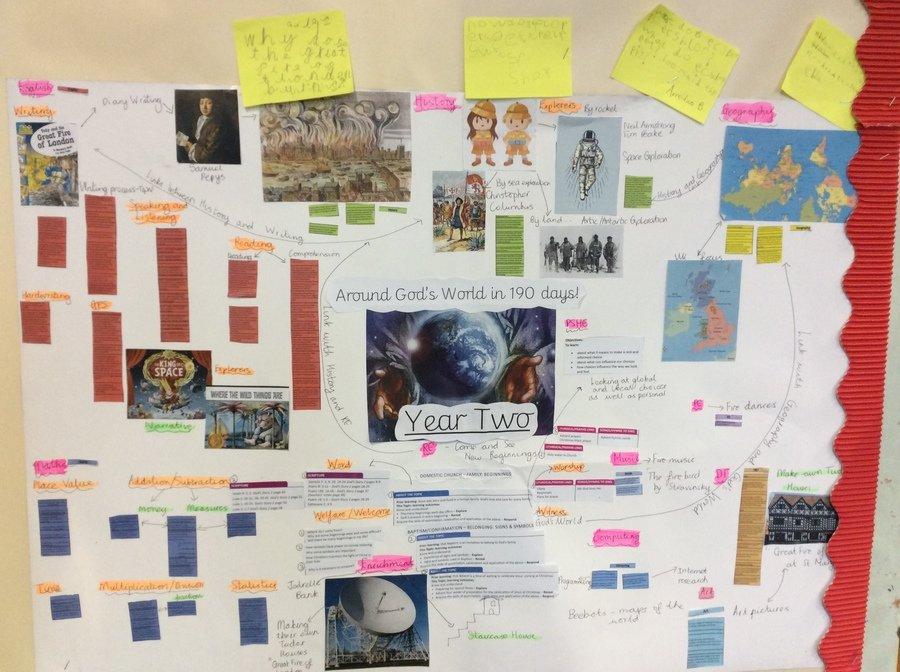 Our Autumn Term Curriculum