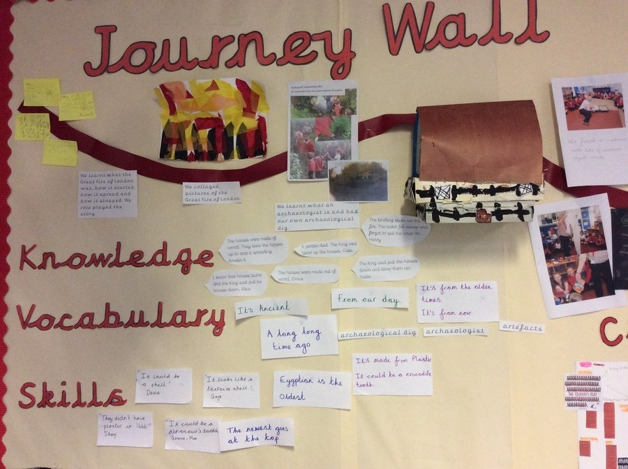 Our learning journey so far!