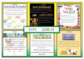 Curriculum Overview sheet eyfs a.jpg