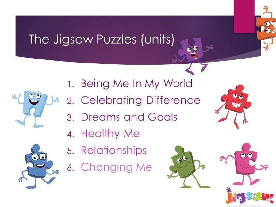 Image result for jigsaw pshe themes