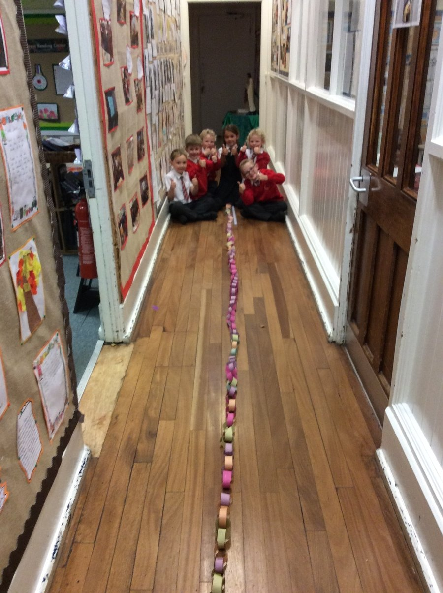 23/22/2018- Getting ready for Christmas during golden time, children in class 2, estimated and measured the length of their decorative paper chain!