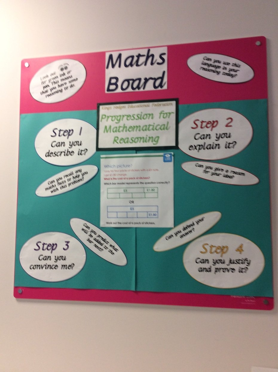 Maths display