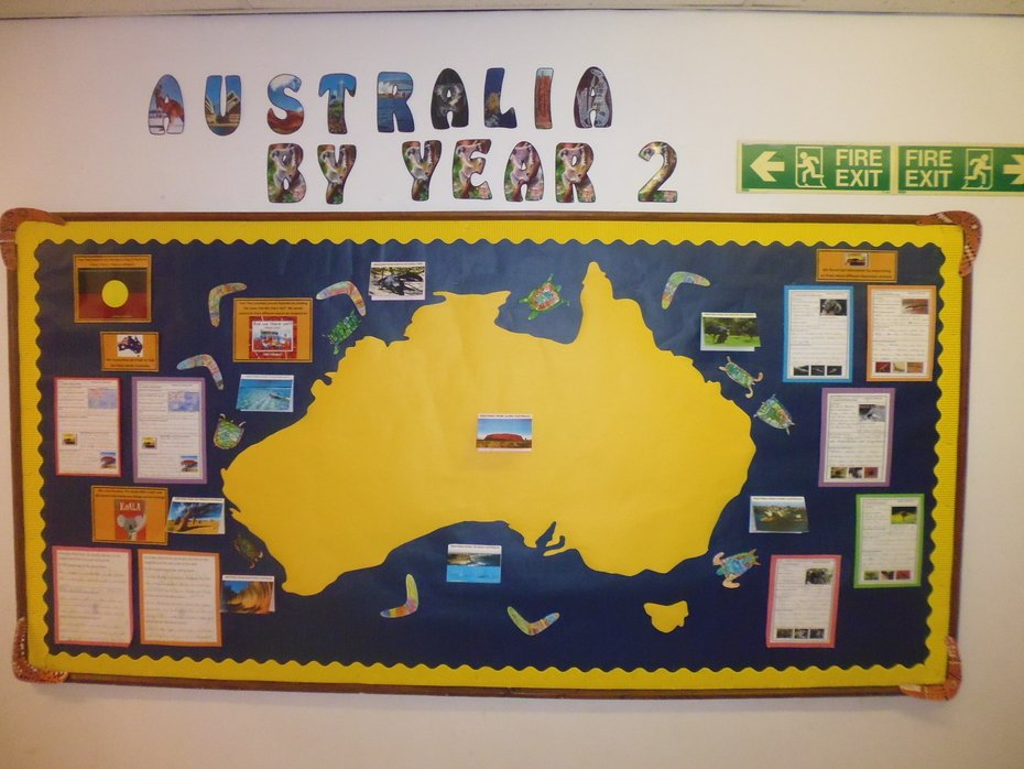 Year 2 Australia Display
