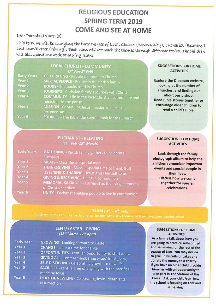 St Joseph's R C  Primary School - Values and Ethos