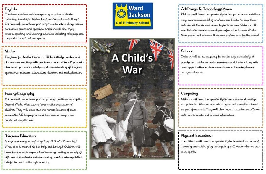 Ward Jackson Church of England Primary School - A Child's War