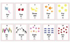 Numbers 1-10 in Chinese characters.