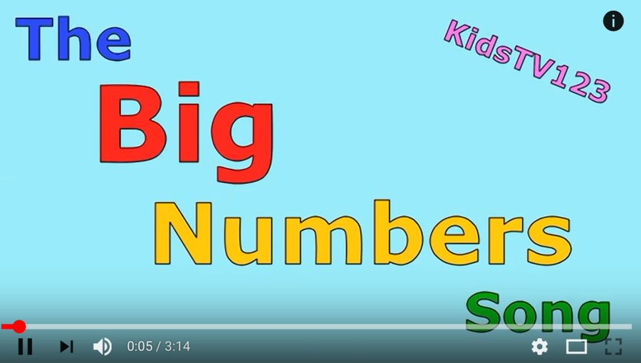 Click here for the numbers to 100 song