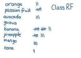 rf fruit.JPG