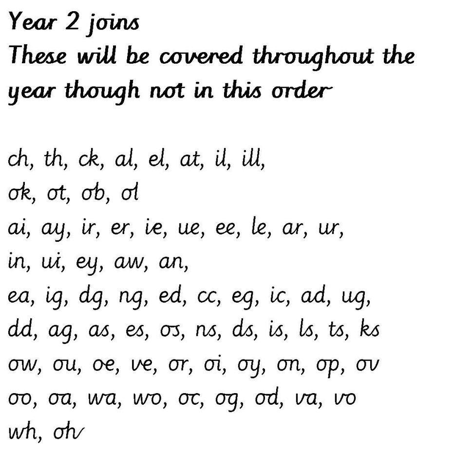Year 2 handwriting joins