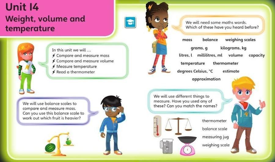 Sherrier C of E Primary School - Year 2