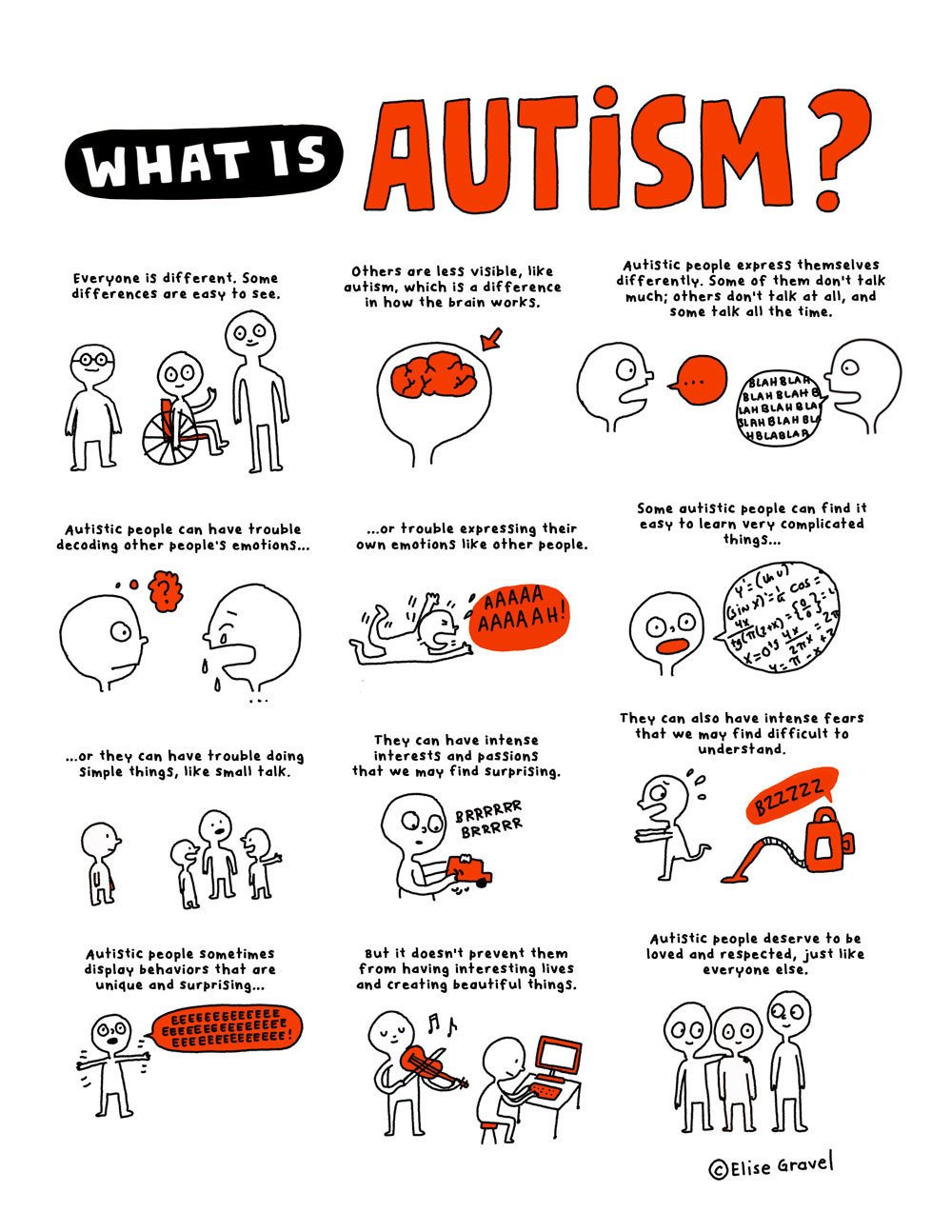 AAA What is Autism?