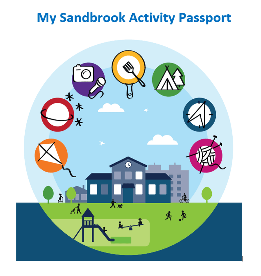 click here to read the passport