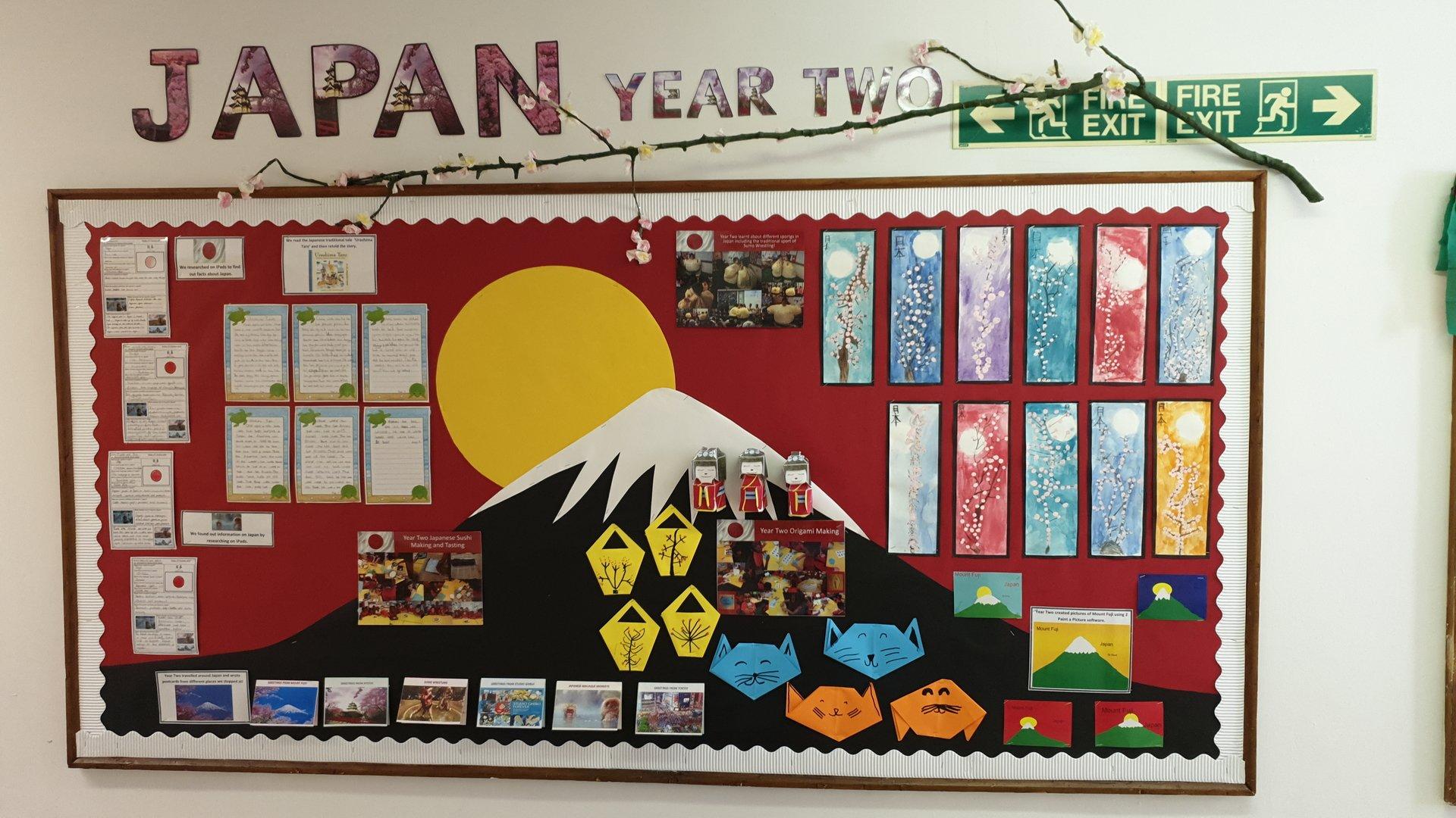 Year 2 Japan Display