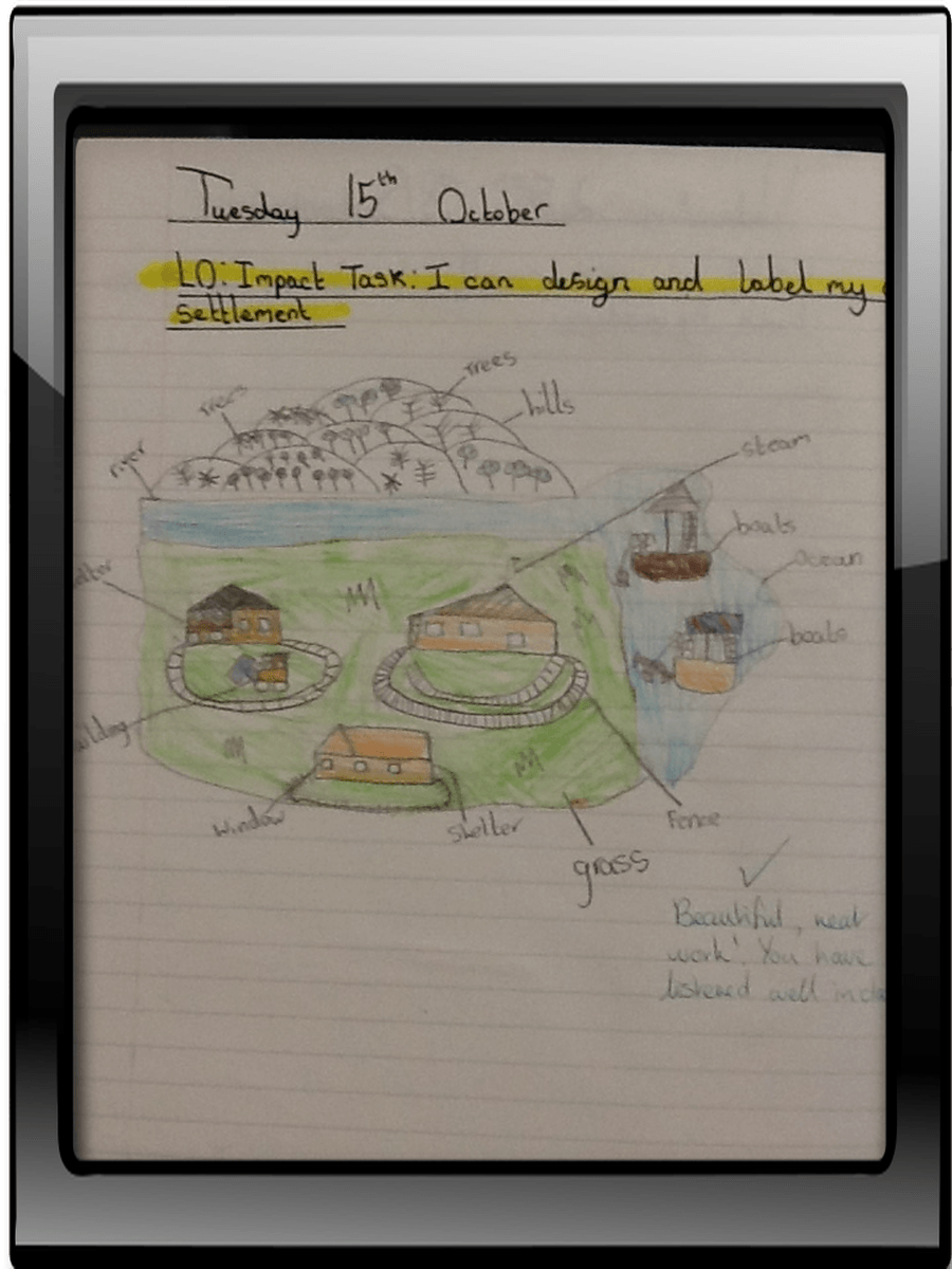 Our impact task was to design our own settlement based on our knowledge of what you would need to survive.