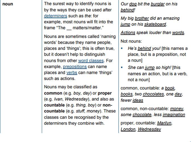 nouns.PNG