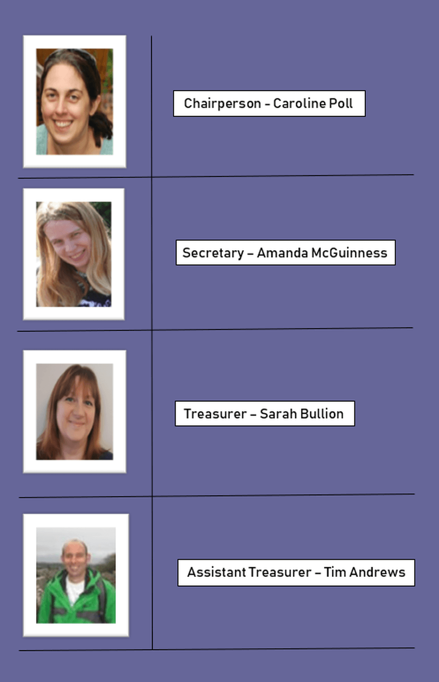 HPSA Committee Members