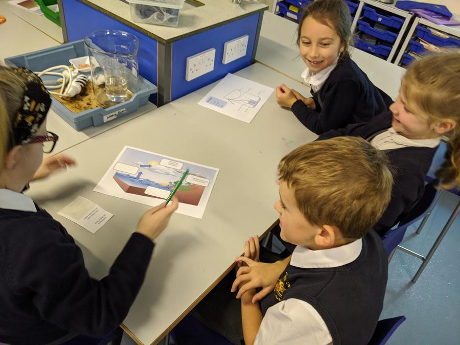 We enjoyed  We the Curious so much! We had a workshop all about the water cycle and had lots of time to explore the science exhibits!