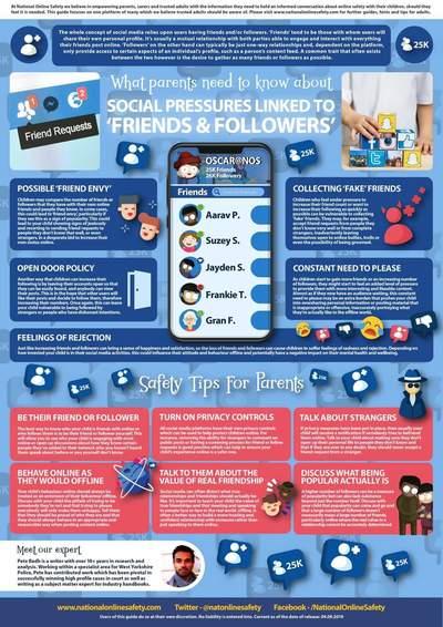 Social Preesures e safety 2.jpg