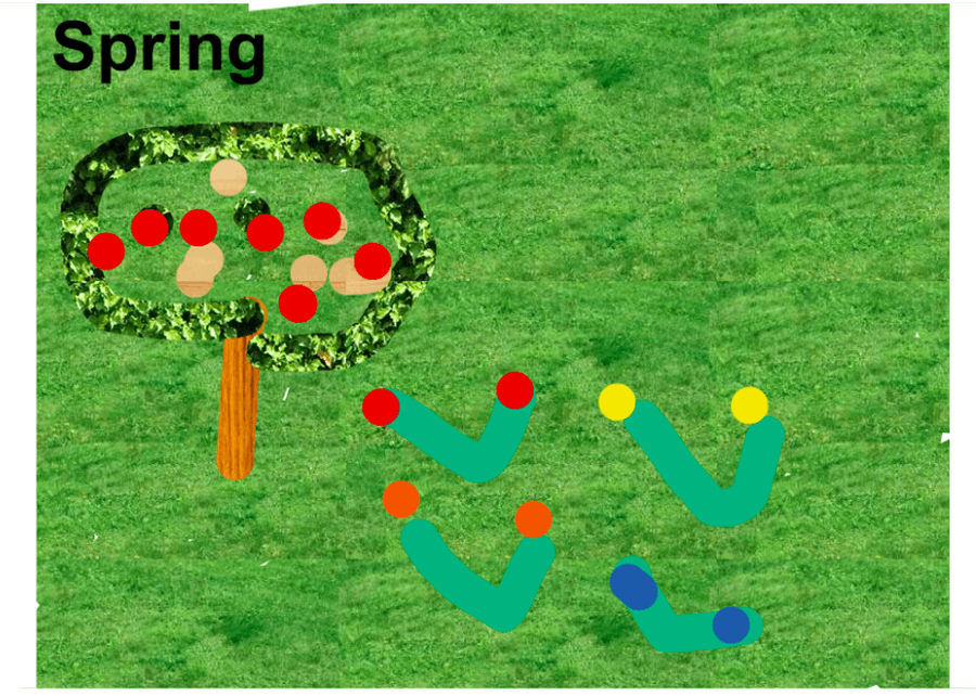 A beautiful spring garden by Luca