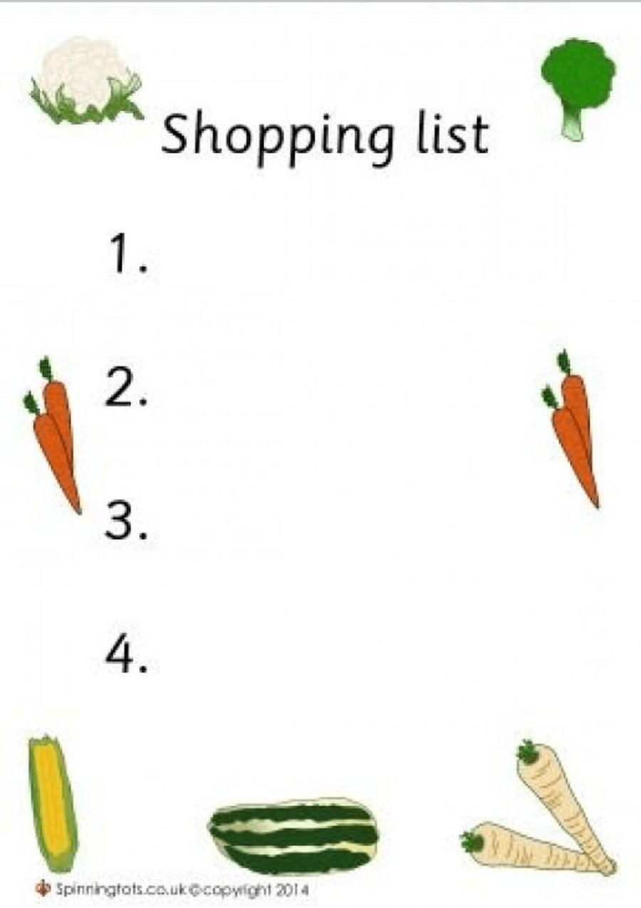 Make a shopping list of the different things that you would buy from the shop. How much would they cost?