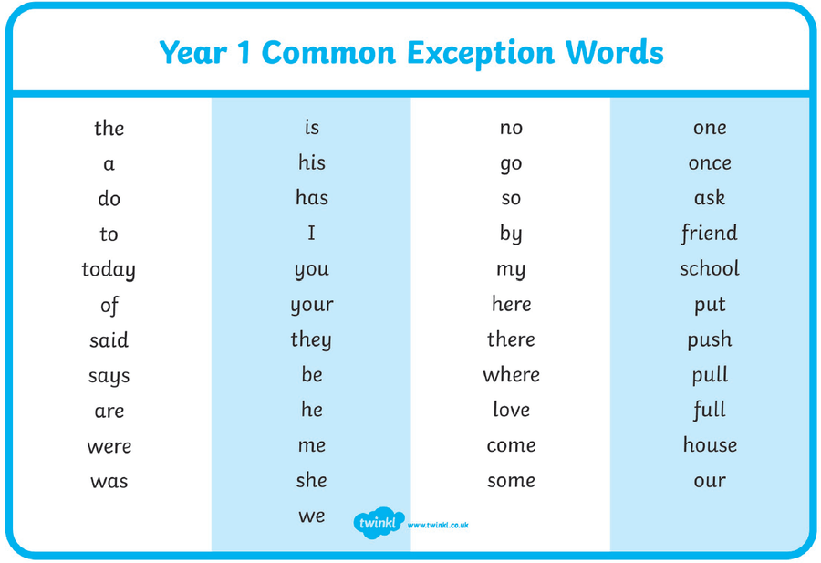 This is a list of words that the children will be learning throughout the year and should know how to read and spell by the time they finish year 1.  Please feel free to help your child learn them at home.
