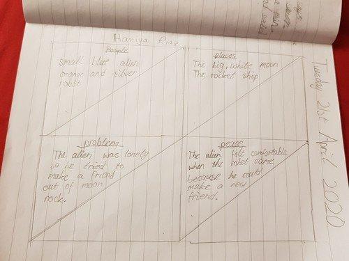 Haniya's Tell Me Grid