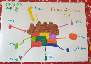 200422 Y3 Saxon D - pie making.jpg