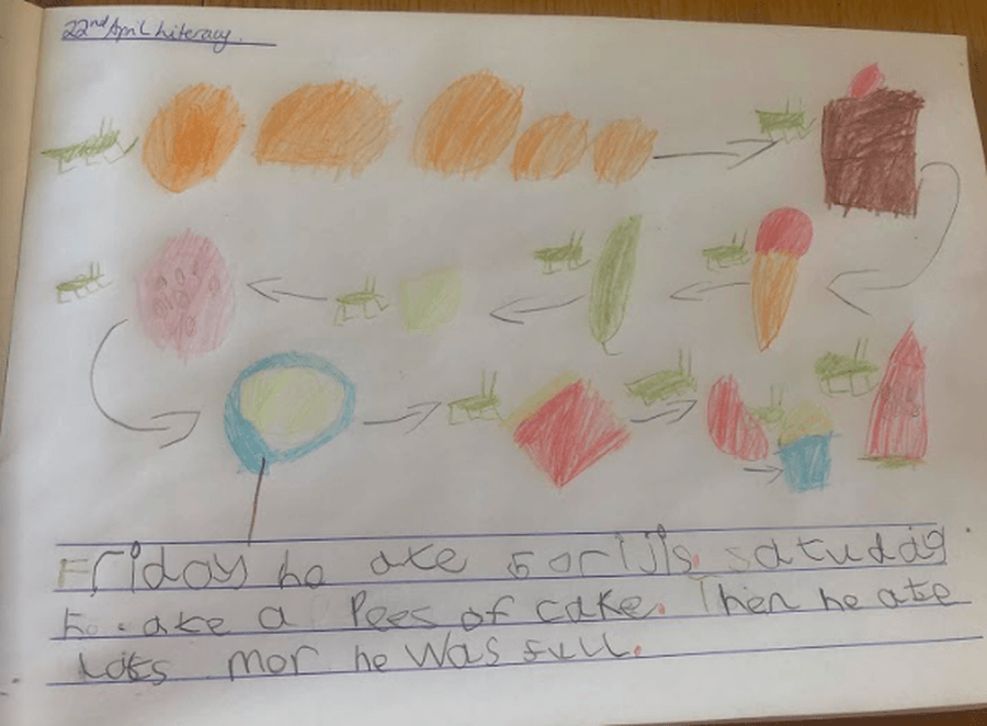 Fab Hungry Caterpillar writing by Bobby!