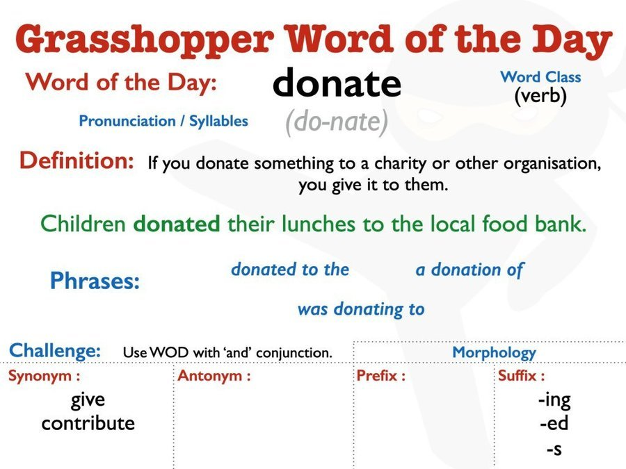 Y3/Y4 Word of the Day 21/04/20