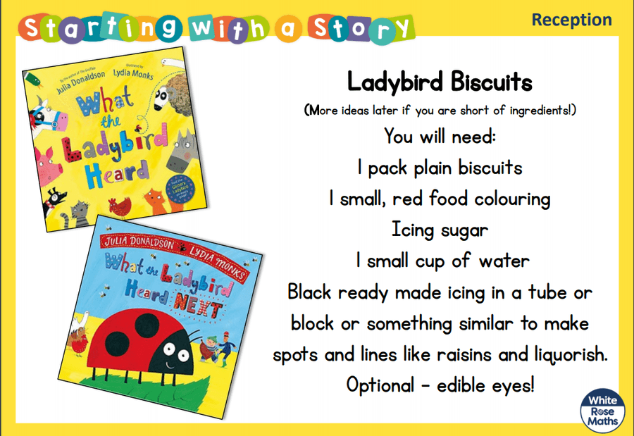 Make ladybird biscuits and count the spots and that you add to each one. How many spots do you have altogether? Set a challenge of each biscuit having to have 5 or 10 spots. How many on one side, how many on the other? Talk about the calculation on both sides of the biscuit to make 10. Another way! Each ladybird must have the same amount of spots on each side. How many different doubles have you got? What do these make?