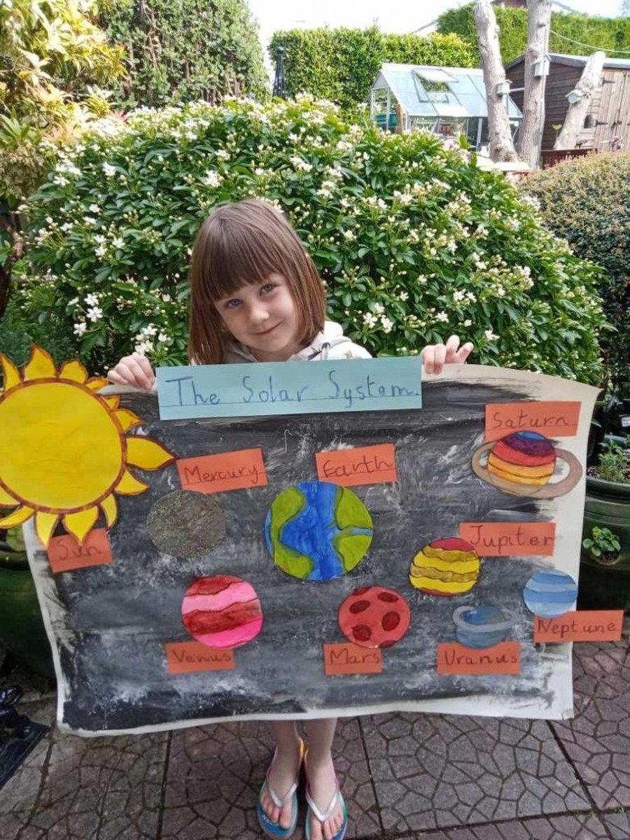 Annabel - Reception. Made an amazing solar system.