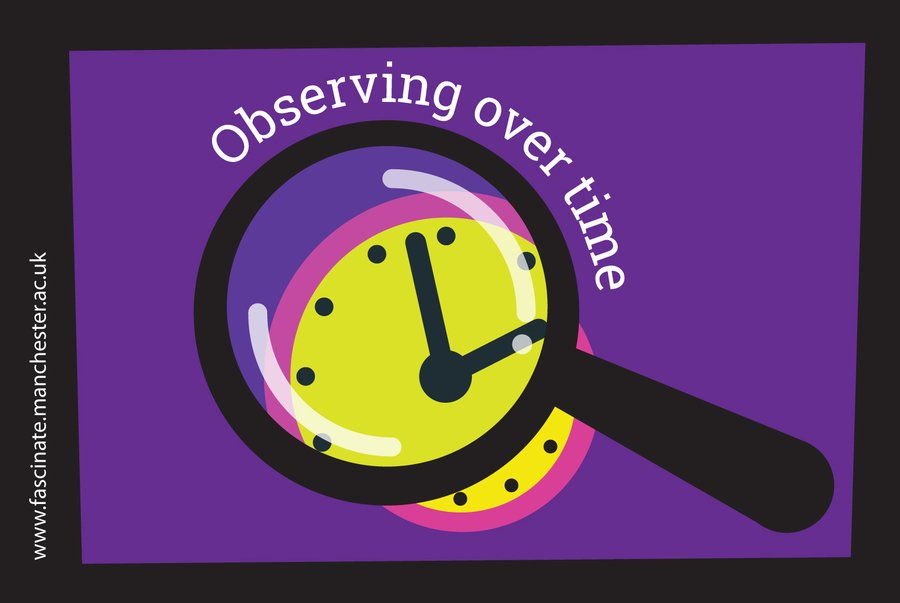 Observing over time