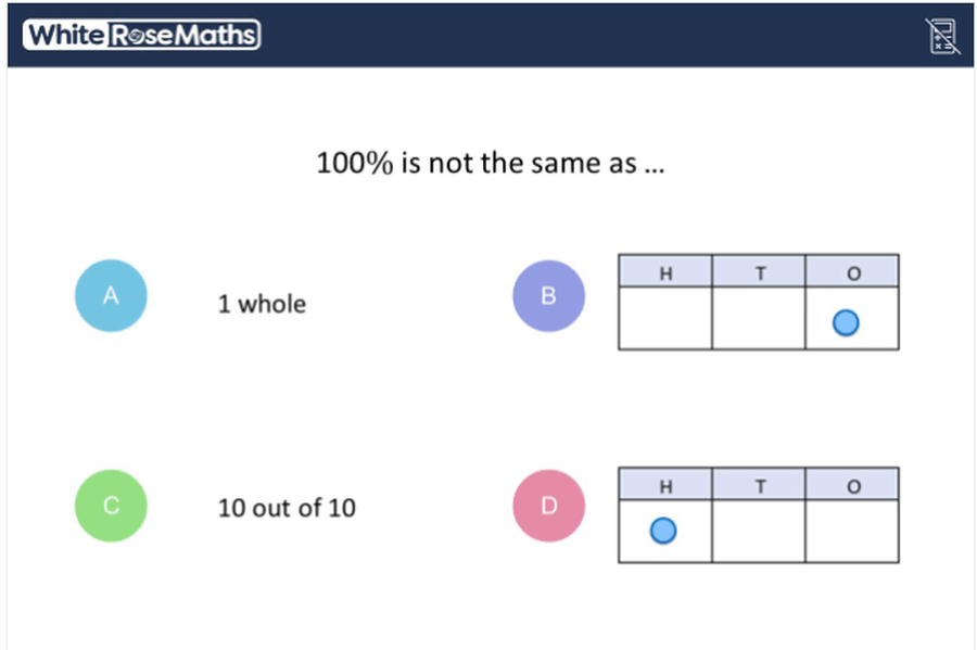 Lots of you answered B for this question. However the answer is D because 100% means the whole thing and having 100 ones or 100 of something would be more than one whole.