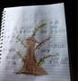 Famya family tree.png