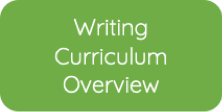 Writing Curriculum Overview