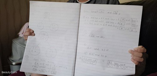 Ibrahim Khan's Maths