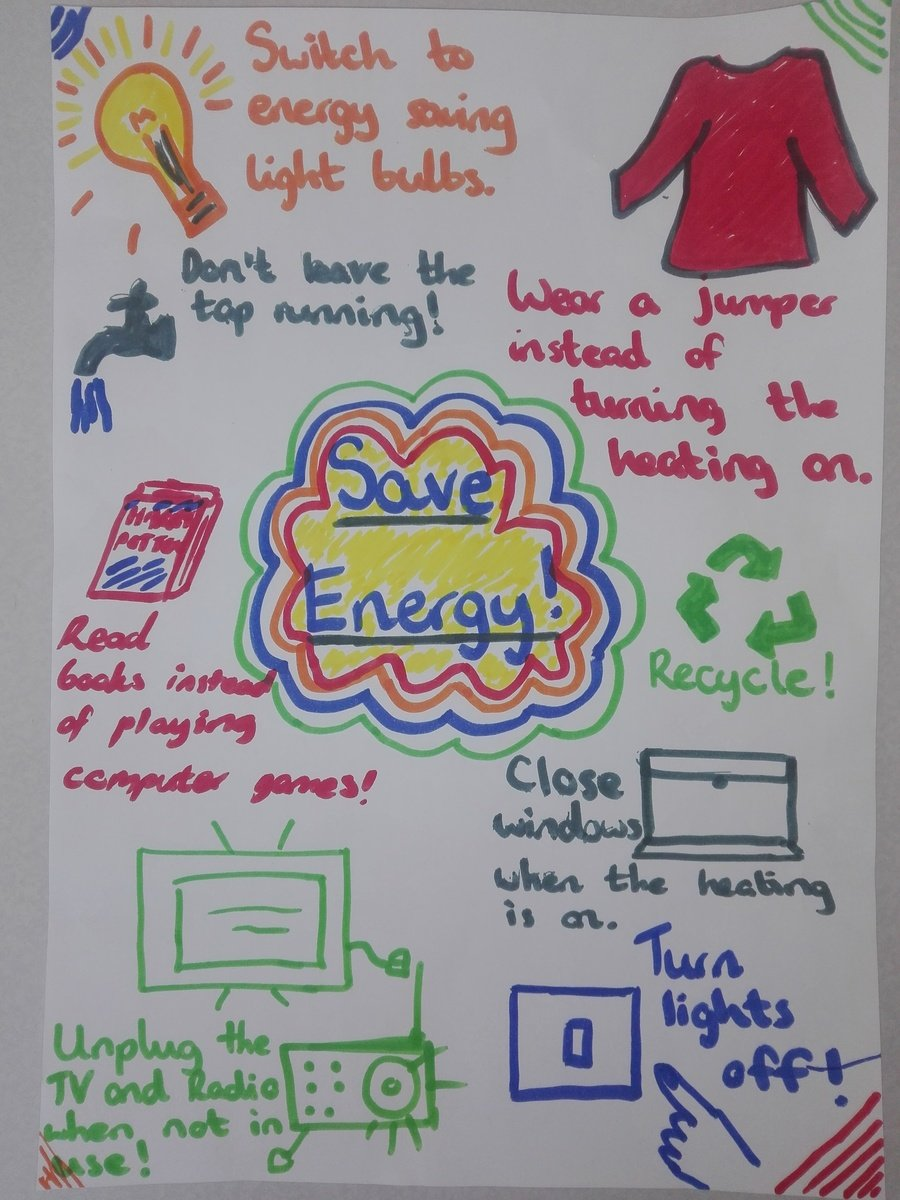 How to save energy around the home and at school! Please send your geography posters to Y5@stteresa.bham.sch.uk