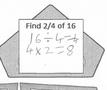 method fracion.png