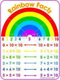 mt6w1 session 2 answer for reverse rainbow sentences.jpg