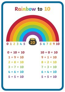 mt6w2 session 5  1 rainbow facts of 10 revesed.jpg