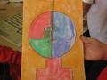 Paul Klee portrait- Year 3