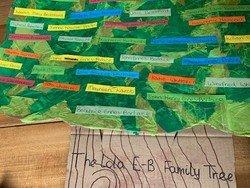 Lola Family Tree 2.jpg