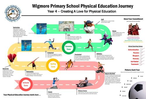 WPS Year 4 Curriculum Map.jpg