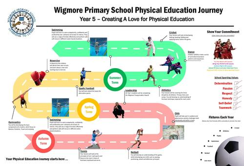 WPS Year 5 Curriculum Map.jpg