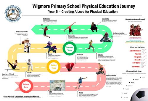 WPS Year 6 Curriculum Map.jpg