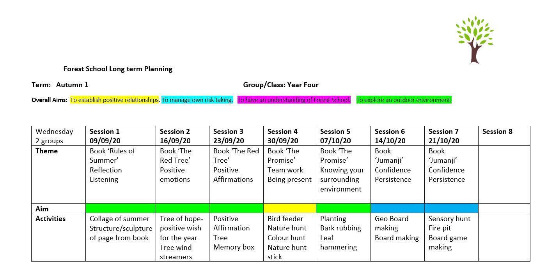 Year 4 Forest school plan