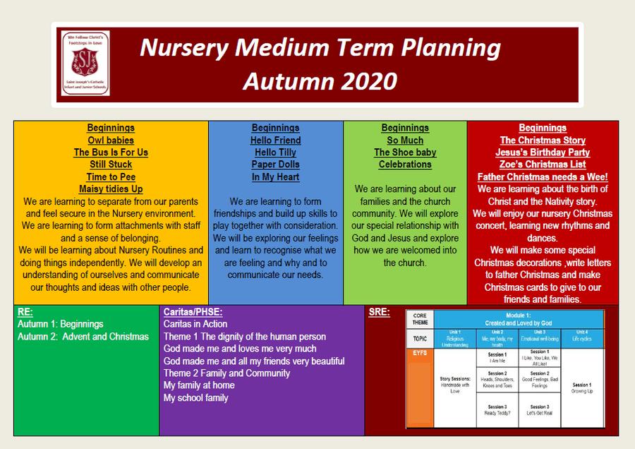 NURSERY AUTUMN PLAN 2020