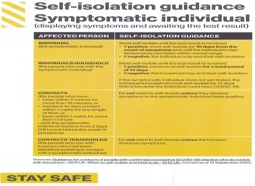 Self isolation guidance
