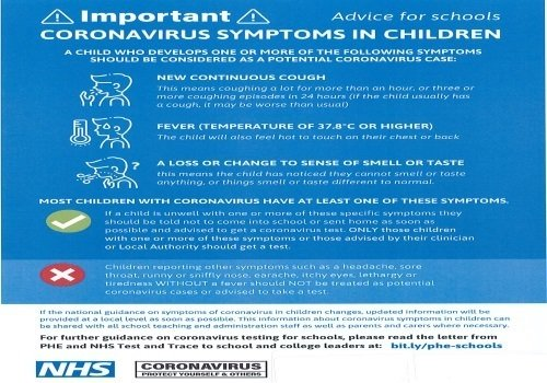 Covid symptoms in children